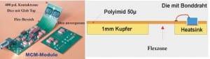 Chip-Modul mit 4 Dice auf Polyimid-Flexsubstrat und Kupferplatte als Heatsink
