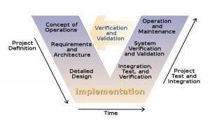 GED_Neuer Service_Prozess3