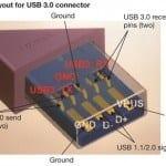 Pinbelegung USB 3.0