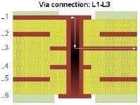 Via Stubs können bis zu 2,54 mm (1'') an verfügbarer Leitungslänge kosten