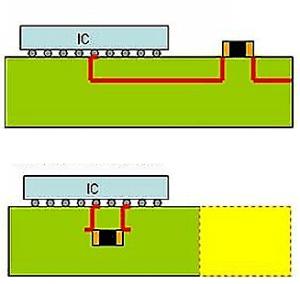 Bild 2: Reduzierung LP-Fläche/Verkürzung der Signalwege