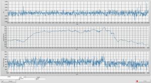 Bild: Messdaten des DMS-Kraftsensors aus dem ADC mit und ohne Filterung (von oben nach unten: Median, Mittelwert, Rohdaten)